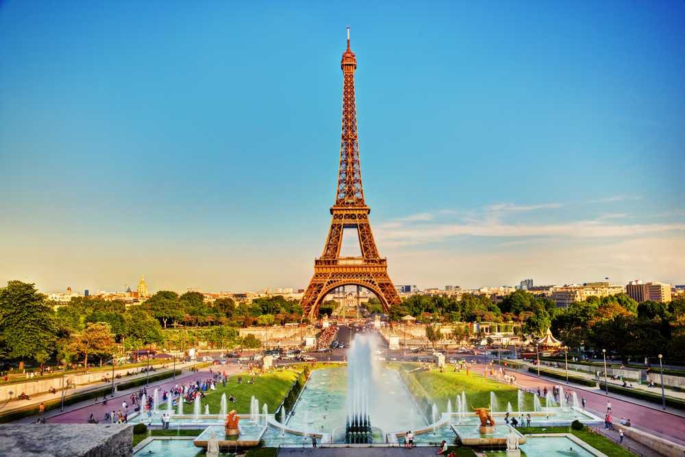 Places that you should not Miss in Europe